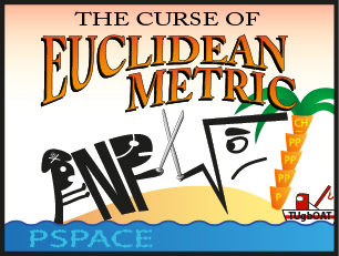 The Curse of Metric Island
